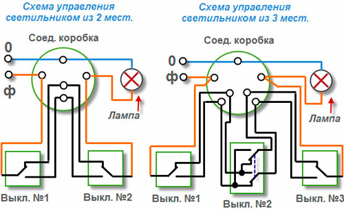 Схемы подключения